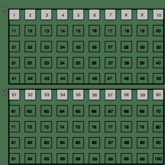Prozentrechnung ohne Formeln