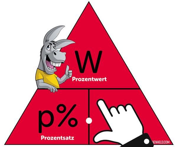 Grundwert Formel
