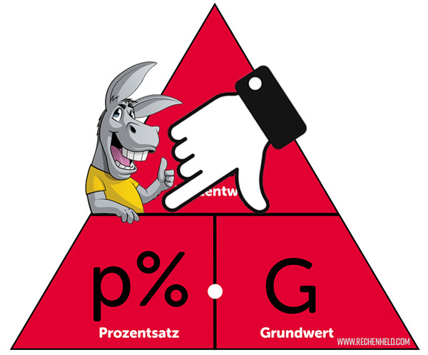 Prozentwert Formel